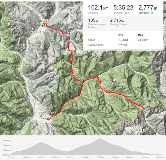 Day 6 route